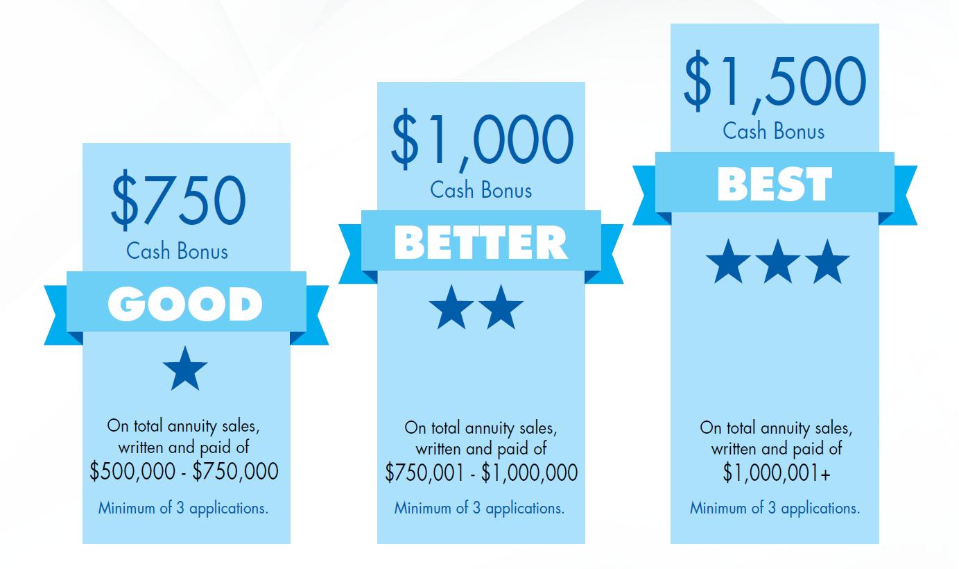 Secure Life Financial - ANICO Annuity Bonus